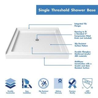 Single Threshold Square Shower Base Highlights