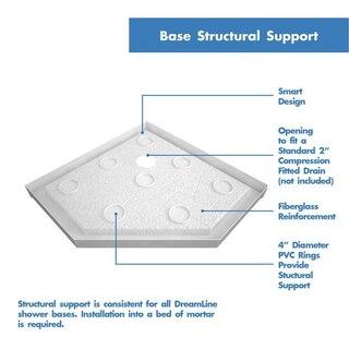 Slimline Black Neo Shower Base Structural Support