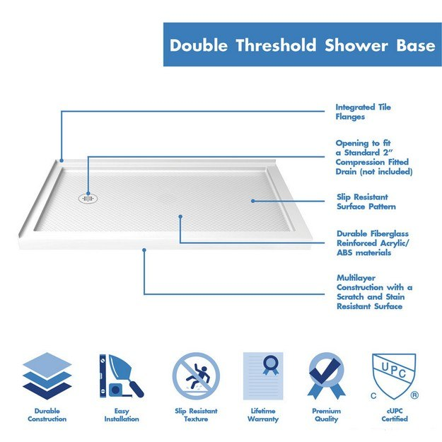 Double Threshold Base-L-60-highlights