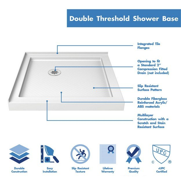 Double Threshold Base-highlights
