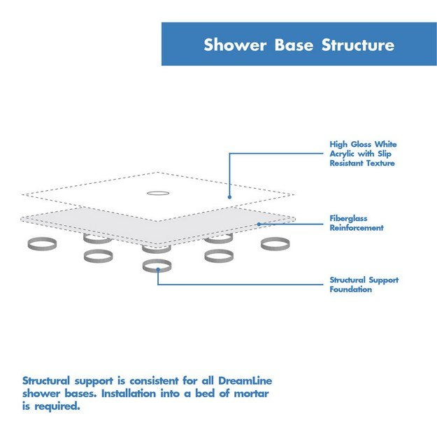 Shower Base Structure
