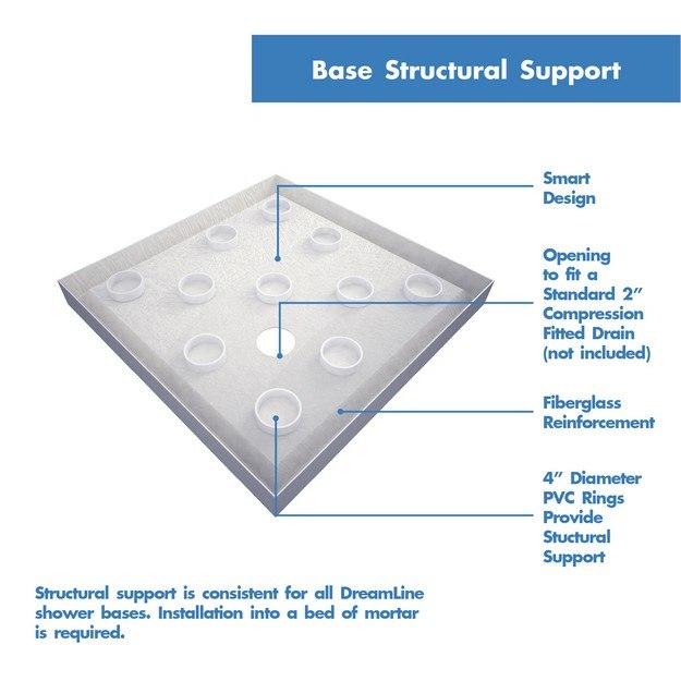 Slimline Black Shower Base Structural Support 1