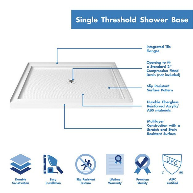 Single Threshold Shower Base Highlights