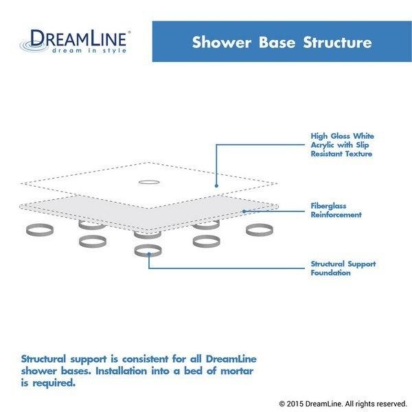 shower base structure