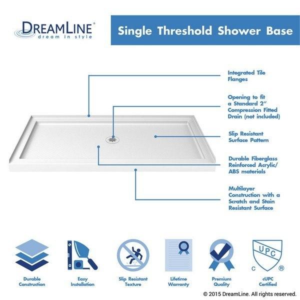 Single Threshold White Base Center Drain